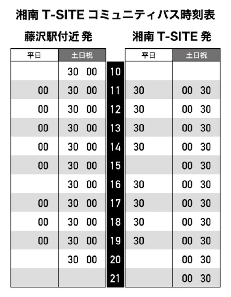 shonan-t-site-4