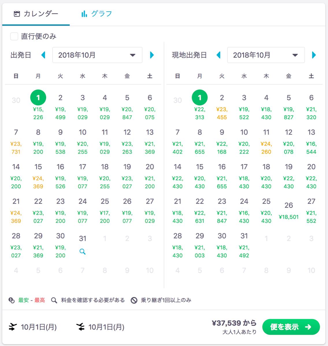 Skyscanner 5 カレンダーで比較