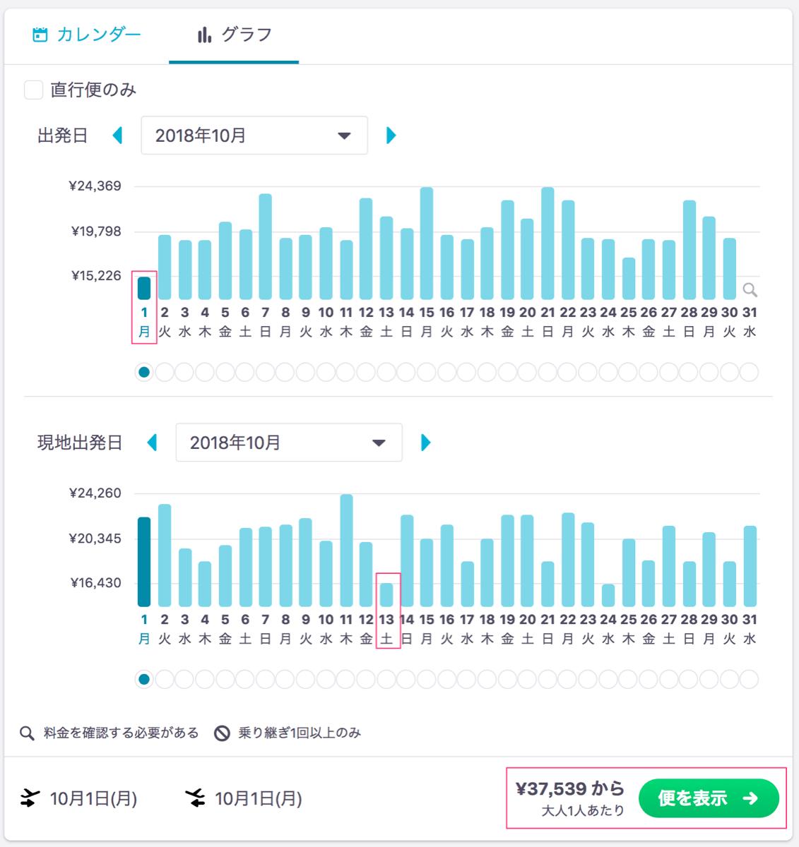 Skyscanner 18 グラフで比較